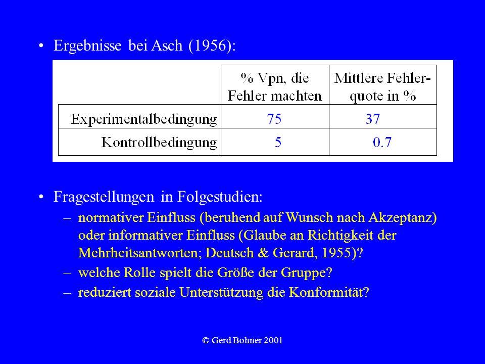 Ergebnisse bei Asch (1956):