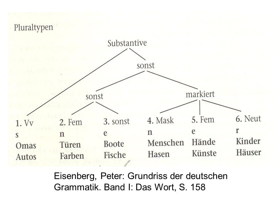 Eisenberg, Peter: Grundriss der deutschen Grammatik