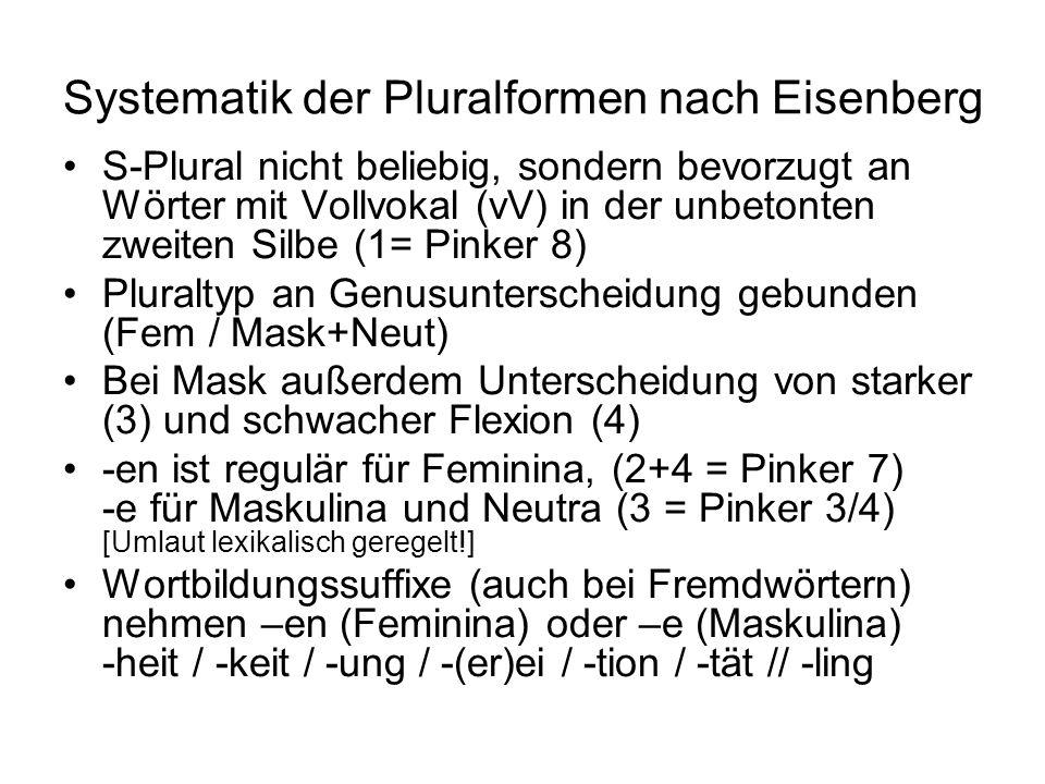Systematik der Pluralformen nach Eisenberg