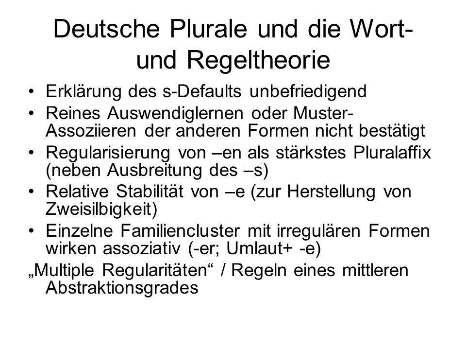 Deutsche Plurale und die Wort- und Regeltheorie
