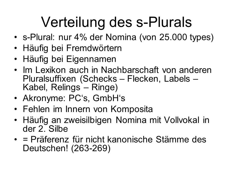 Verteilung des s-Plurals