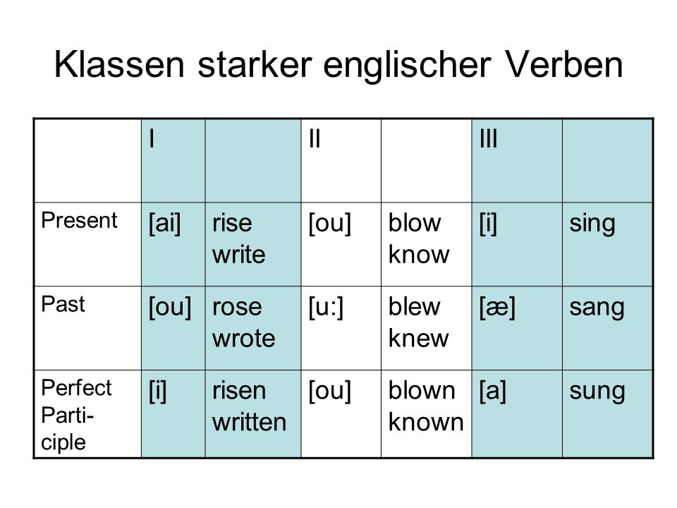 Klassen starker englischer Verben