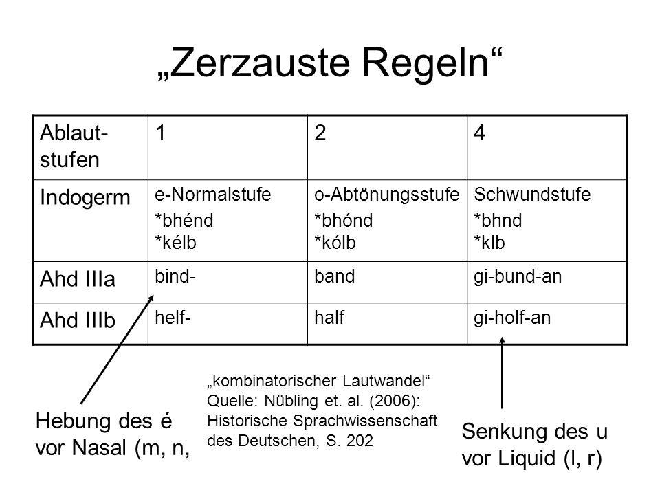 """""""Zerzauste Regeln Ablaut-stufen 1 2 4 Indogerm Ahd IIIa Ahd IIIb"""