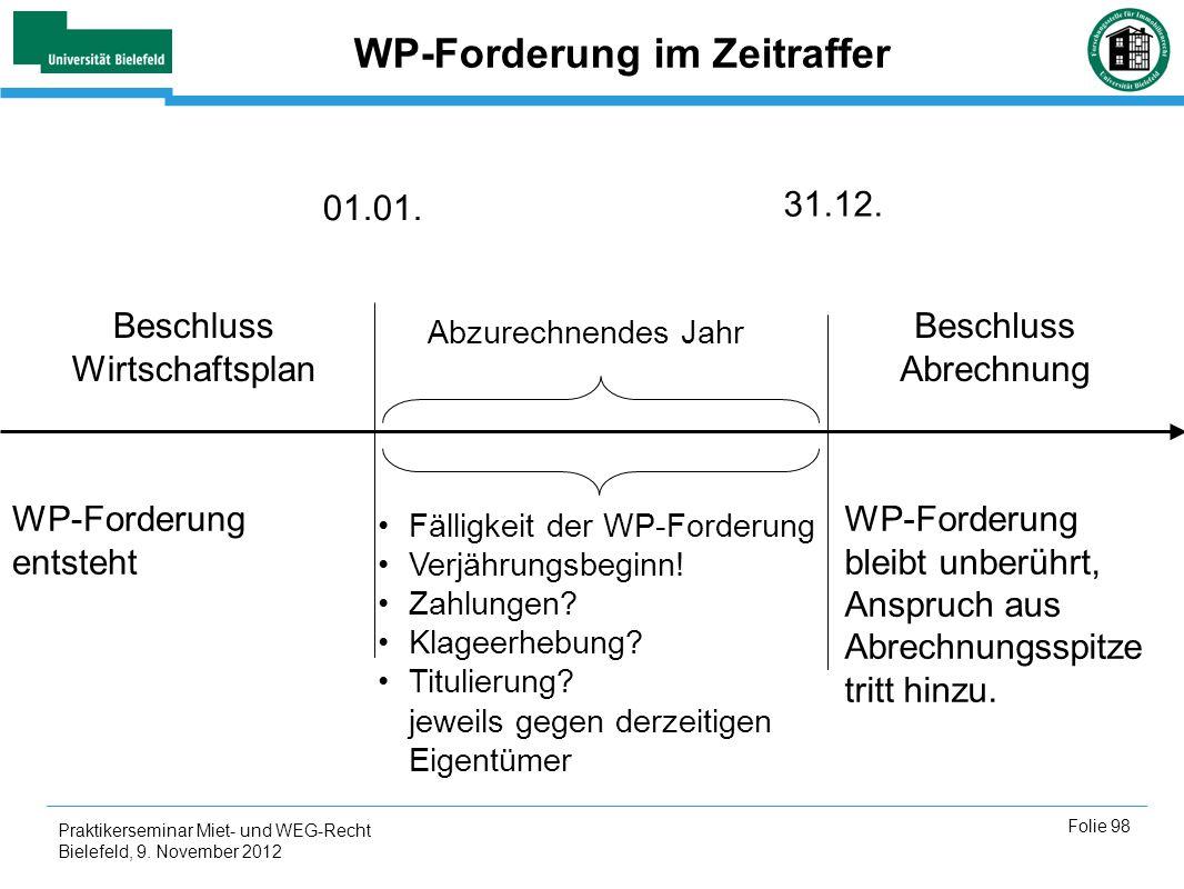 WP-Forderung im Zeitraffer