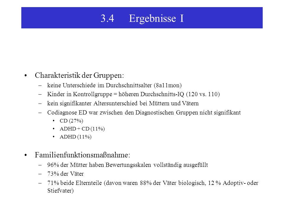 3.4 Ergebnisse I Charakteristik der Gruppen: