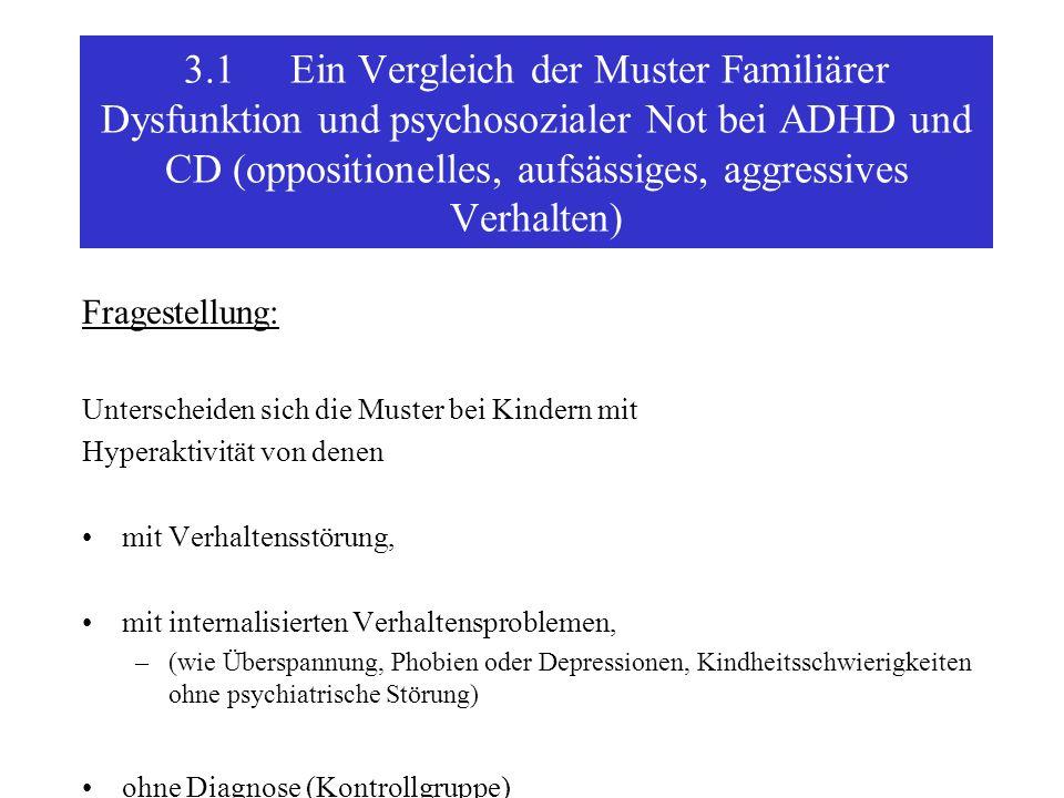 3.1 Ein Vergleich der Muster Familiärer Dysfunktion und psychosozialer Not bei ADHD und CD (oppositionelles, aufsässiges, aggressives Verhalten)
