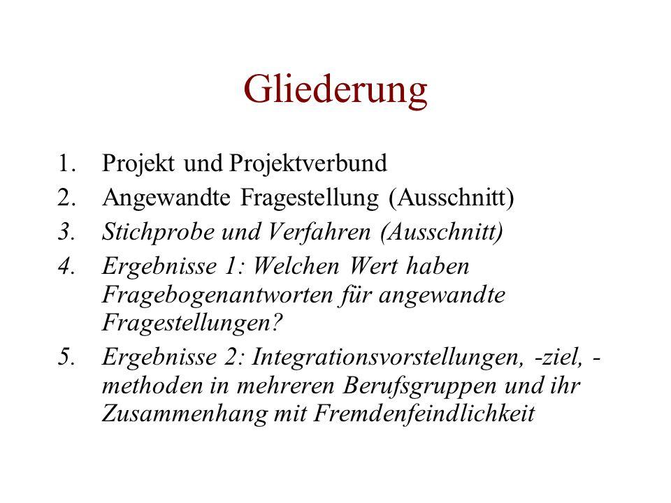 Gliederung Projekt und Projektverbund