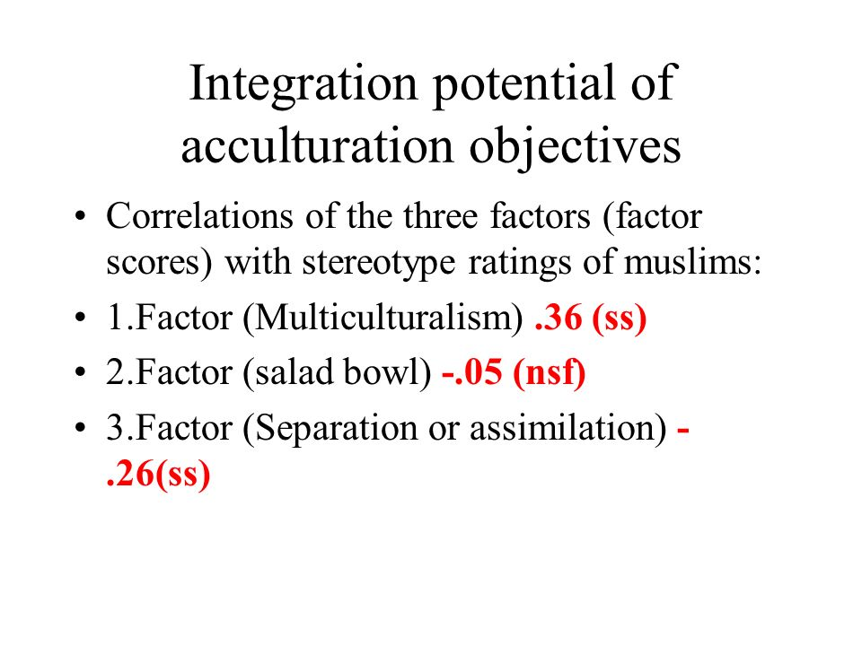 Integration potential of acculturation objectives