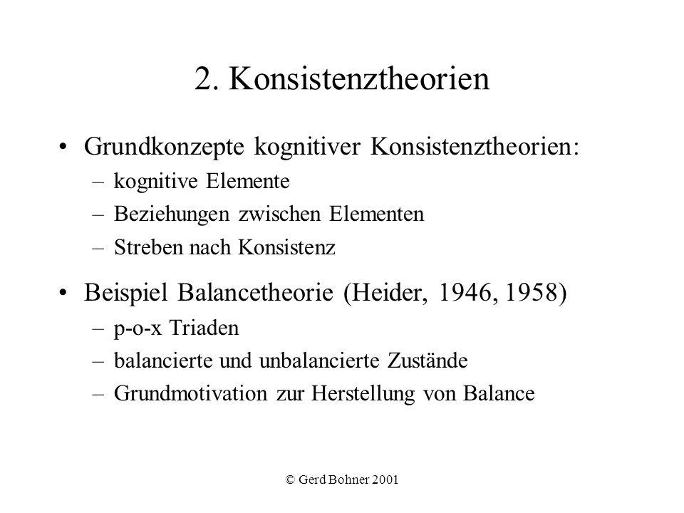 2. Konsistenztheorien Grundkonzepte kognitiver Konsistenztheorien: