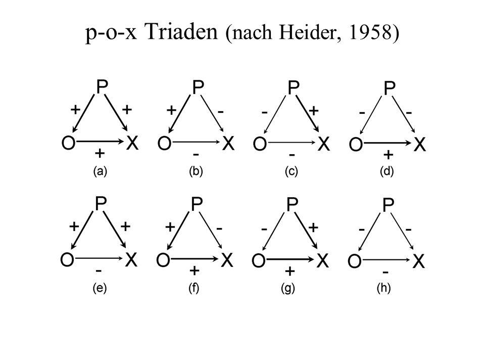 p-o-x Triaden (nach Heider, 1958)