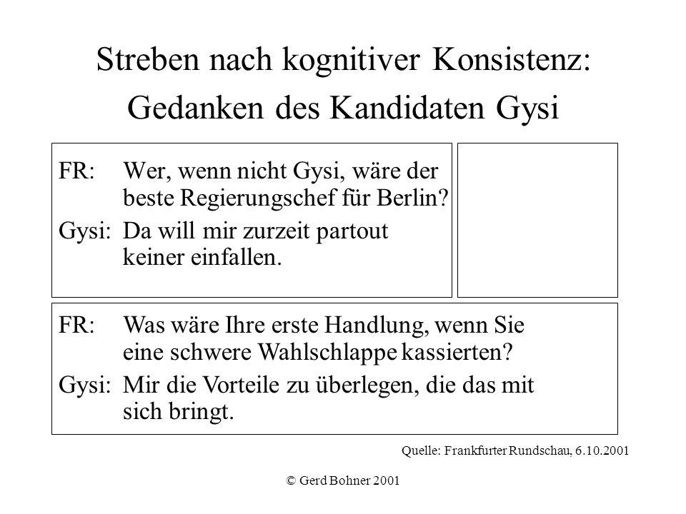 Streben nach kognitiver Konsistenz: Gedanken des Kandidaten Gysi