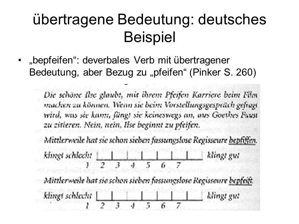 übertragene Bedeutung: deutsches Beispiel
