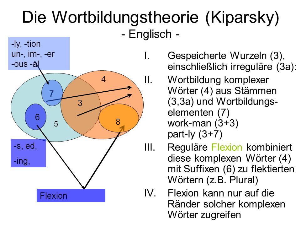 Die Wortbildungstheorie (Kiparsky) - Englisch -