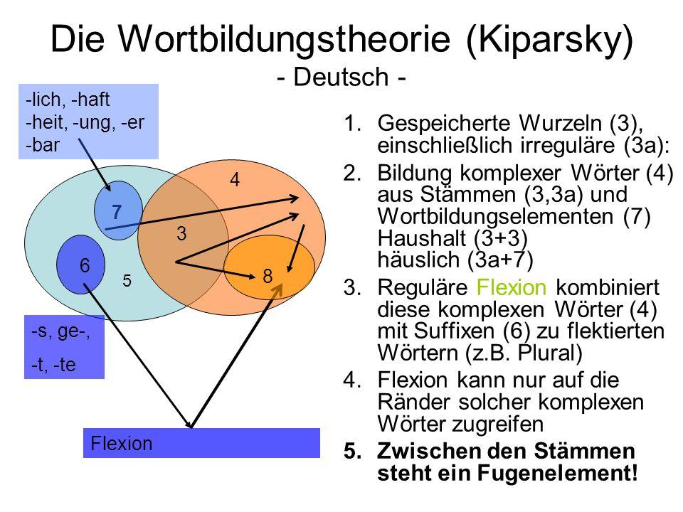 Die Wortbildungstheorie (Kiparsky) - Deutsch -