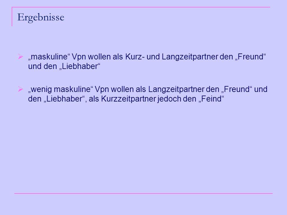 """Ergebnisse """"maskuline Vpn wollen als Kurz- und Langzeitpartner den """"Freund und den """"Liebhaber"""