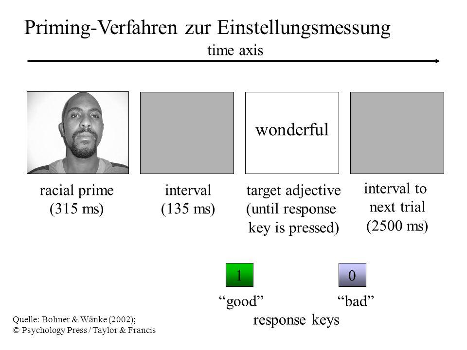 Priming-Verfahren zur Einstellungsmessung
