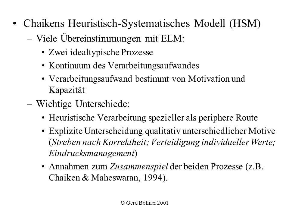 Chaikens Heuristisch-Systematisches Modell (HSM)