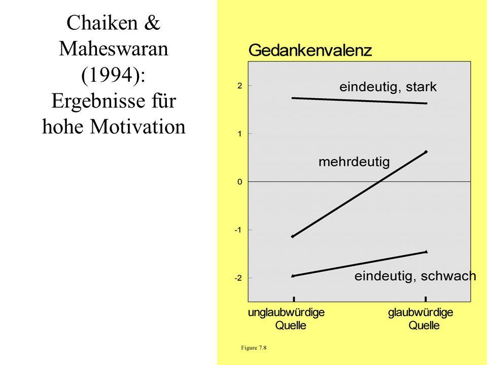 Chaiken & Maheswaran (1994): Ergebnisse für hohe Motivation