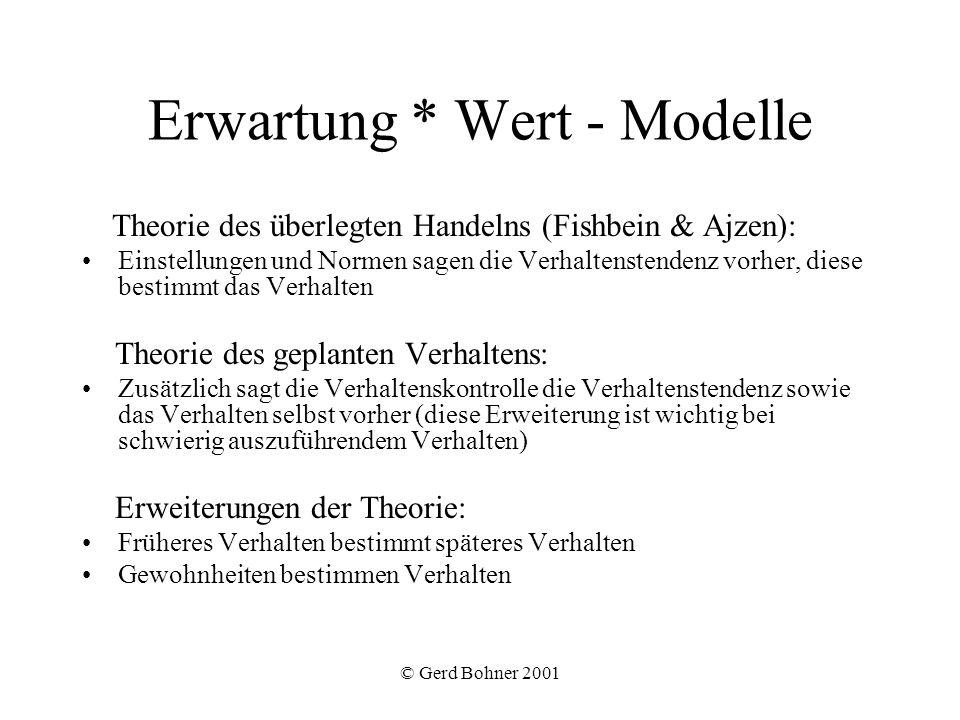 Erwartung * Wert - Modelle