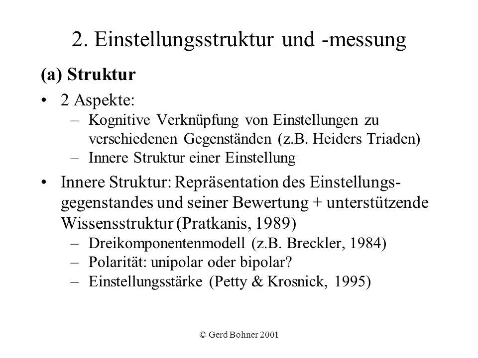 2. Einstellungsstruktur und -messung