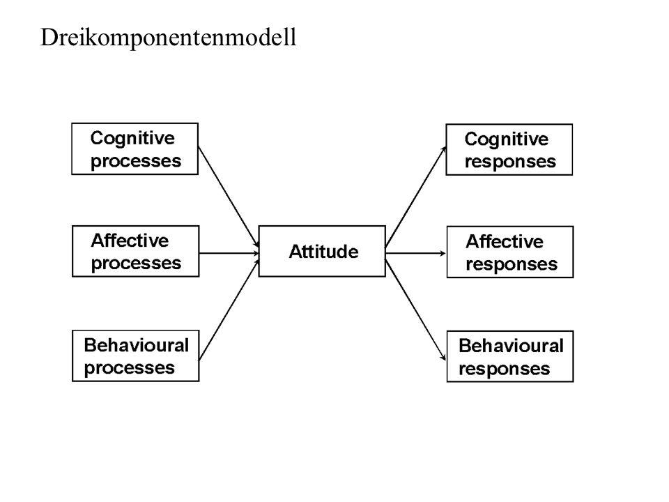 Dreikomponentenmodell