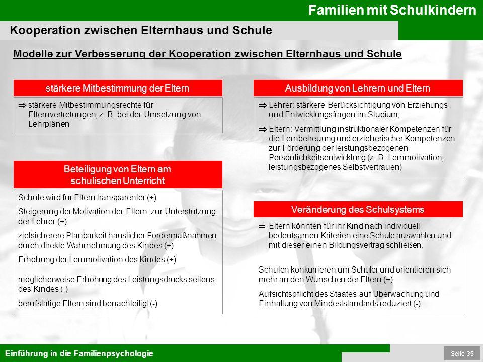 Kooperation zwischen Elternhaus und Schule