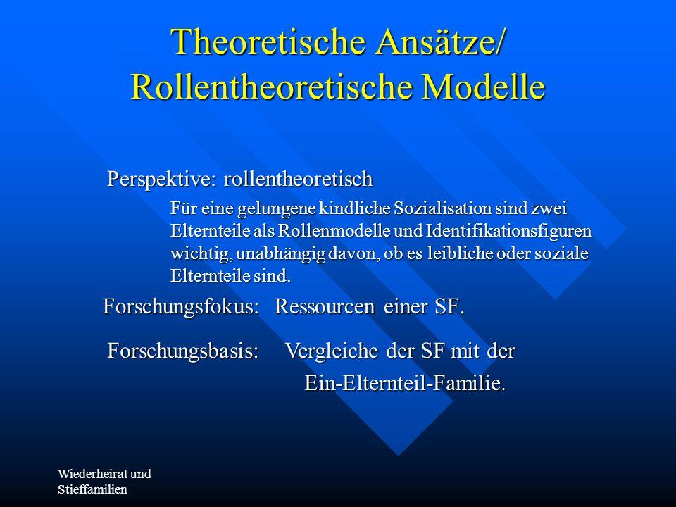 Theoretische Ansätze/ Rollentheoretische Modelle