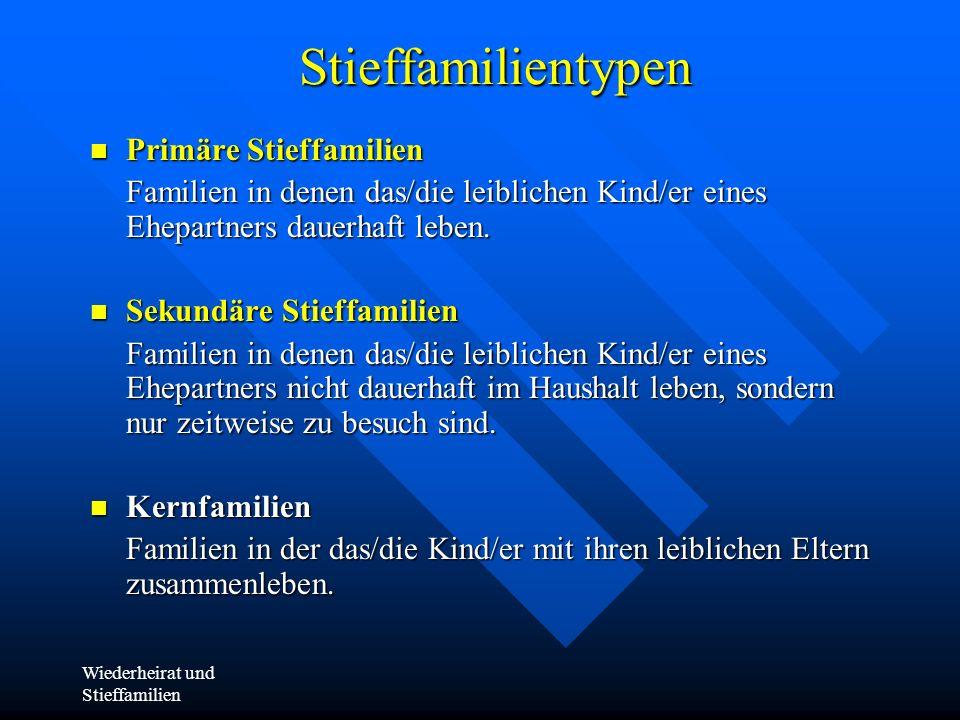 Stieffamilientypen Primäre Stieffamilien