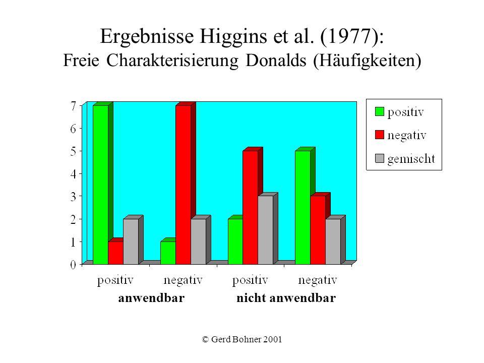 Ergebnisse Higgins et al