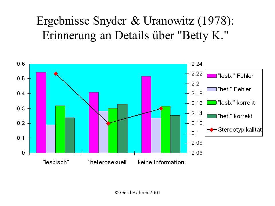 Ergebnisse Snyder & Uranowitz (1978): Erinnerung an Details über Betty K.