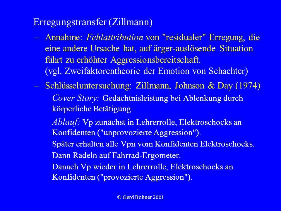 Erregungstransfer (Zillmann)