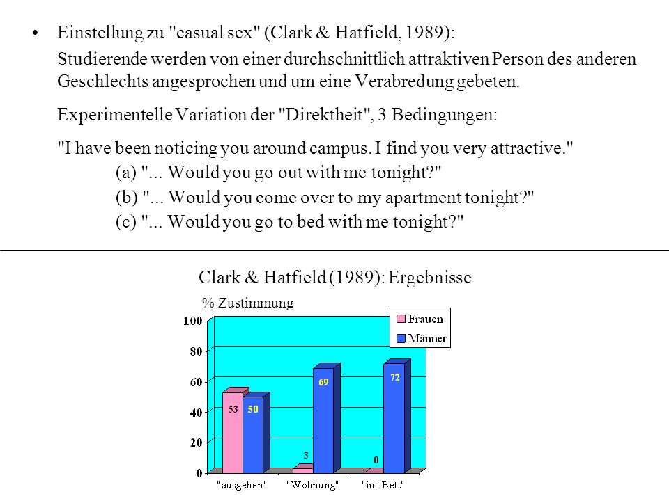 Einstellung zu casual sex (Clark & Hatfield, 1989):
