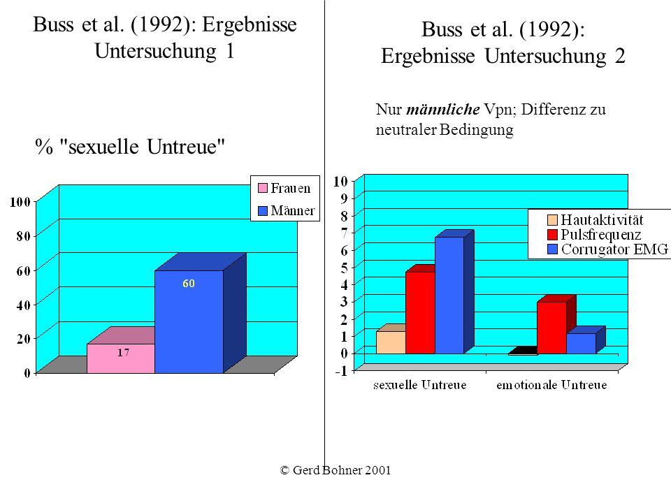 Buss et al. (1992): Ergebnisse Untersuchung 1