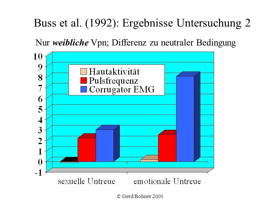 Buss et al. (1992): Ergebnisse Untersuchung 2