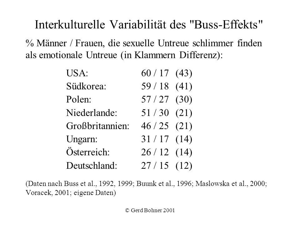 Interkulturelle Variabilität des Buss-Effekts