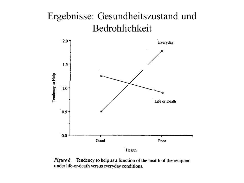 Ergebnisse: Gesundheitszustand und Bedrohlichkeit