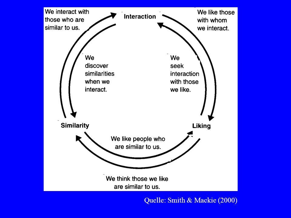 Quelle: Smith & Mackie (2000)