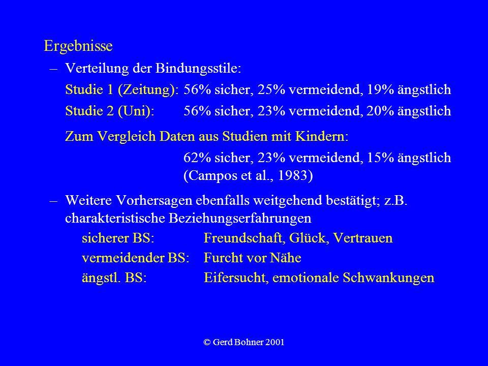 Ergebnisse Verteilung der Bindungsstile: