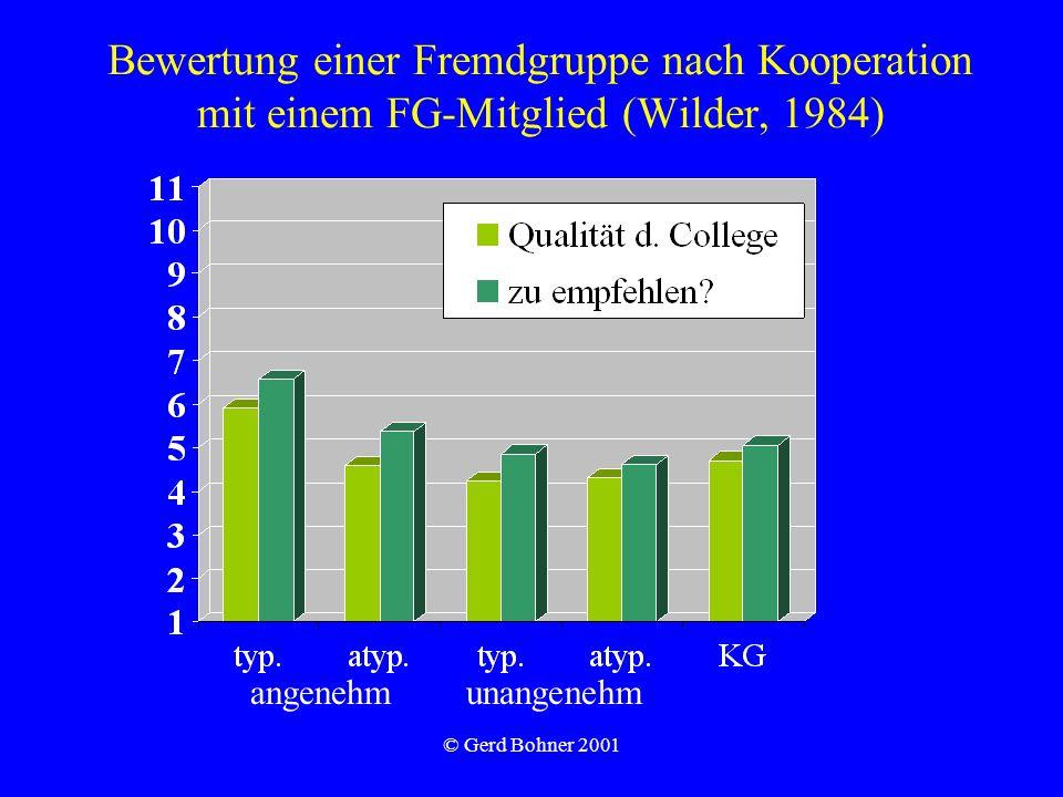Bewertung einer Fremdgruppe nach Kooperation mit einem FG-Mitglied (Wilder, 1984)
