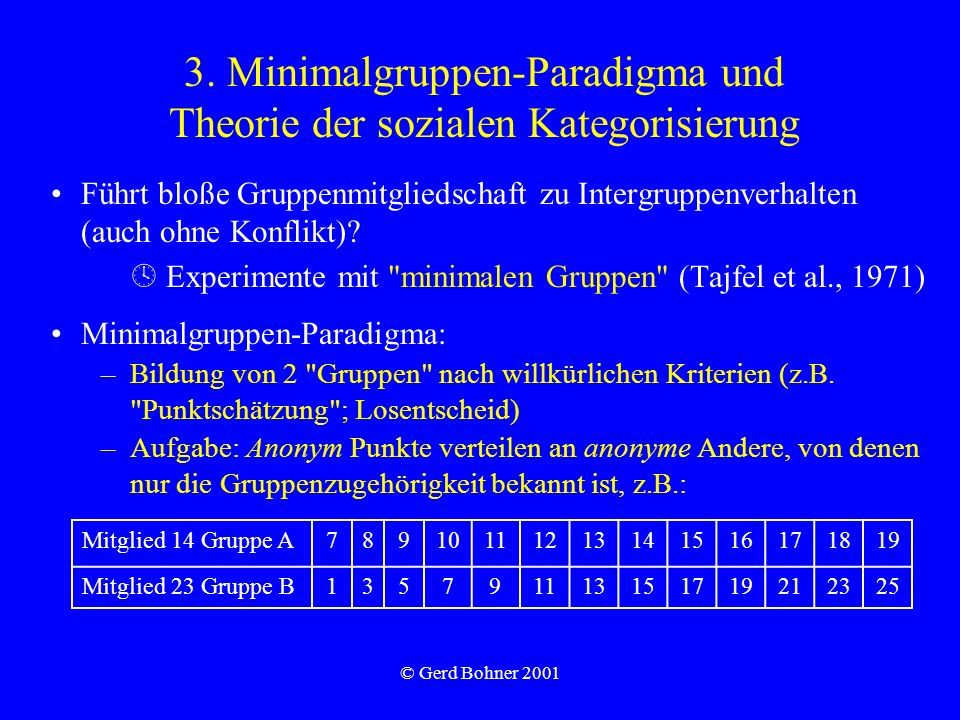 3. Minimalgruppen-Paradigma und Theorie der sozialen Kategorisierung