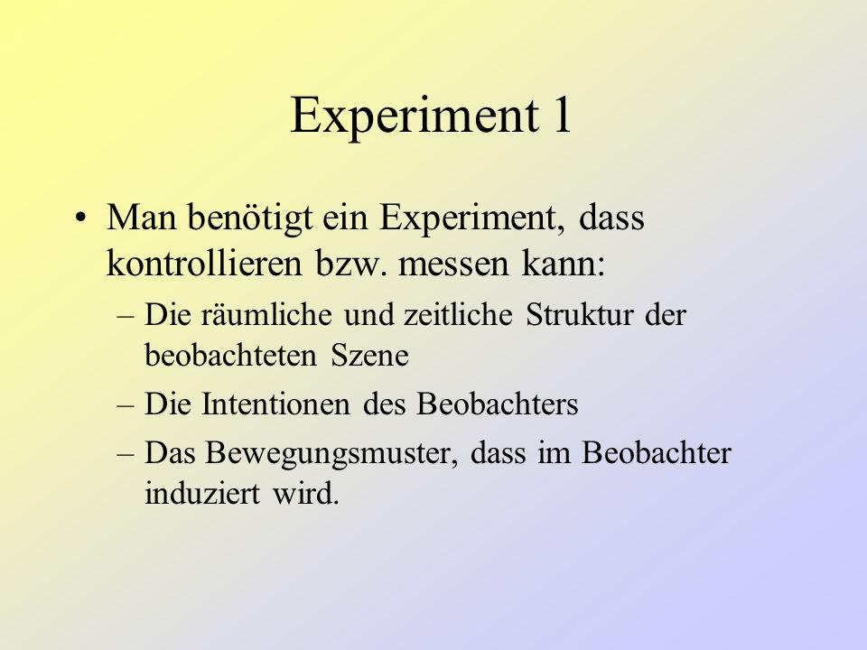 Experiment 1 Man benötigt ein Experiment, dass kontrollieren bzw. messen kann: Die räumliche und zeitliche Struktur der beobachteten Szene.