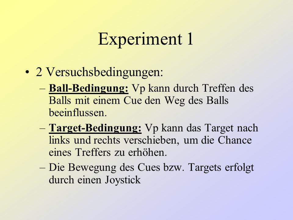 Experiment 1 2 Versuchsbedingungen: