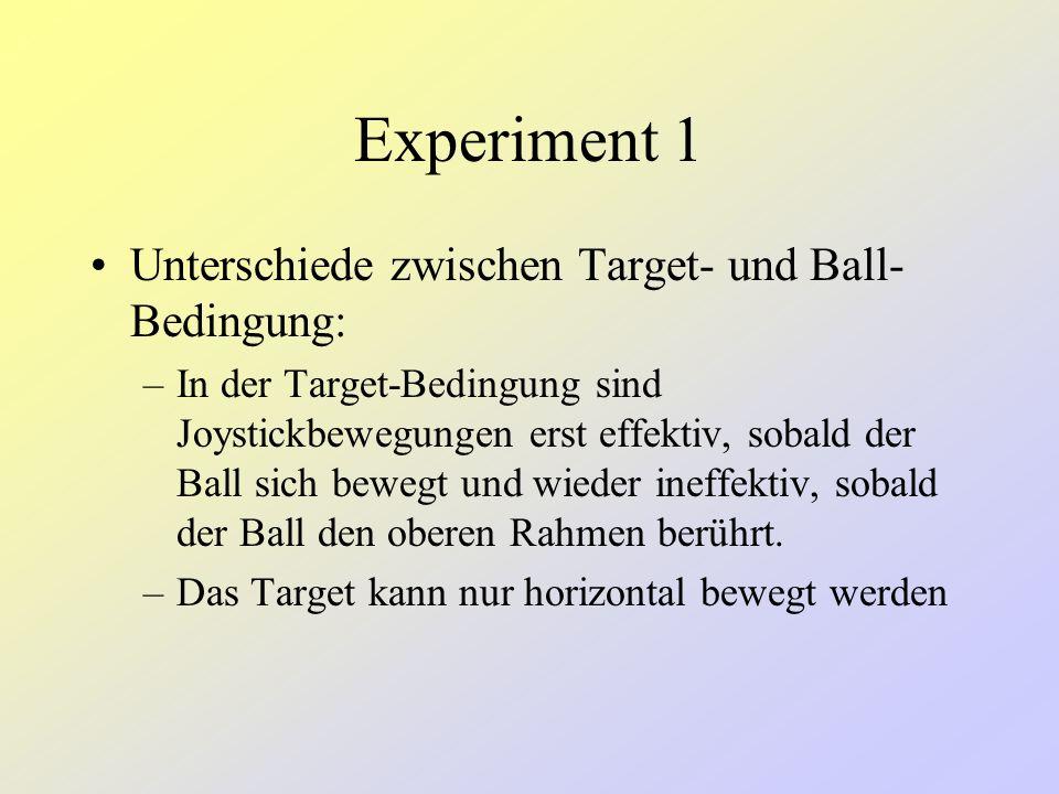 Experiment 1 Unterschiede zwischen Target- und Ball-Bedingung: