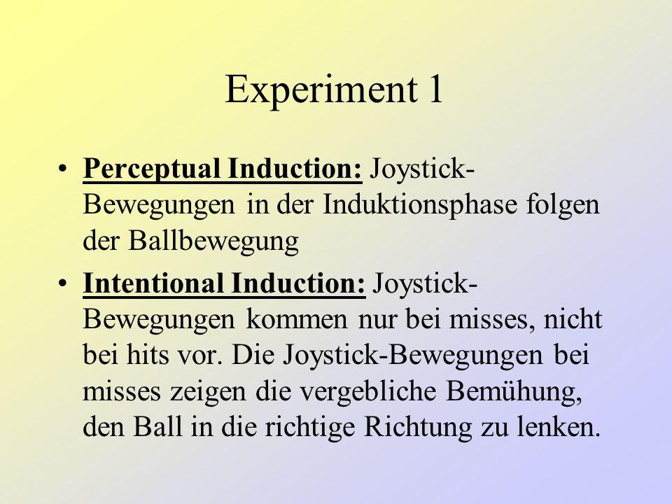 Experiment 1 Perceptual Induction: Joystick-Bewegungen in der Induktionsphase folgen der Ballbewegung.