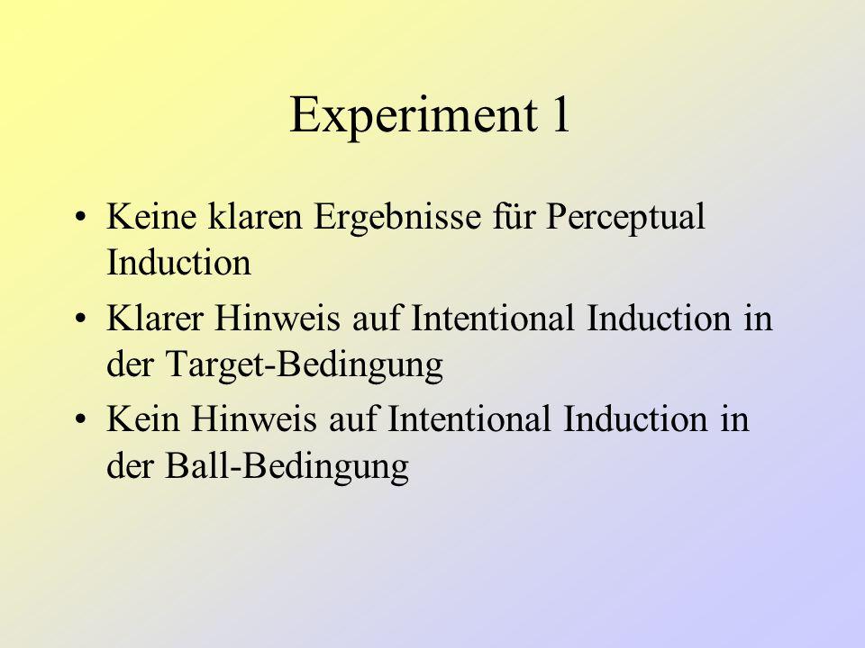 Experiment 1 Keine klaren Ergebnisse für Perceptual Induction