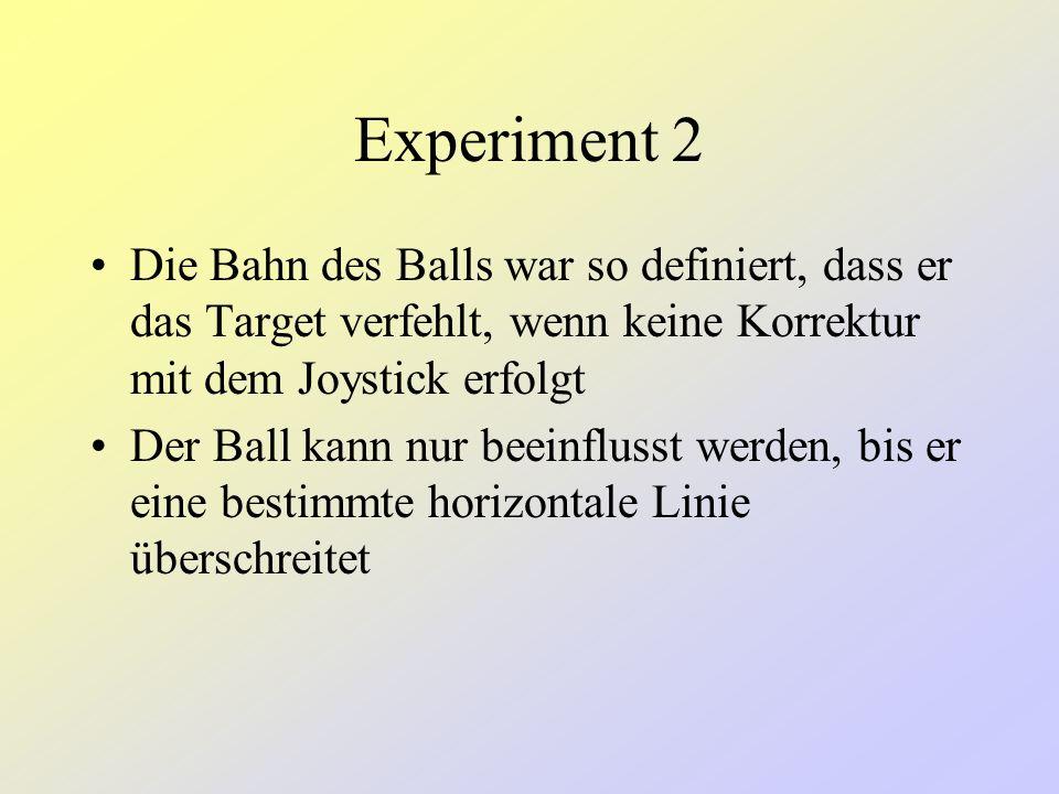 Experiment 2 Die Bahn des Balls war so definiert, dass er das Target verfehlt, wenn keine Korrektur mit dem Joystick erfolgt.