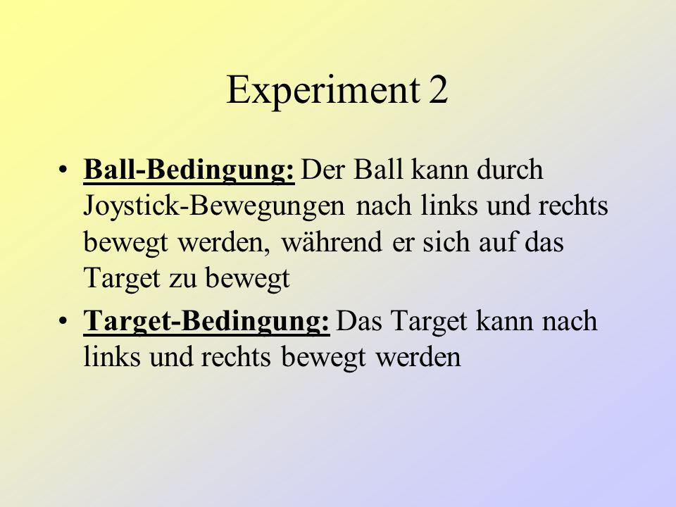 Experiment 2 Ball-Bedingung: Der Ball kann durch Joystick-Bewegungen nach links und rechts bewegt werden, während er sich auf das Target zu bewegt.