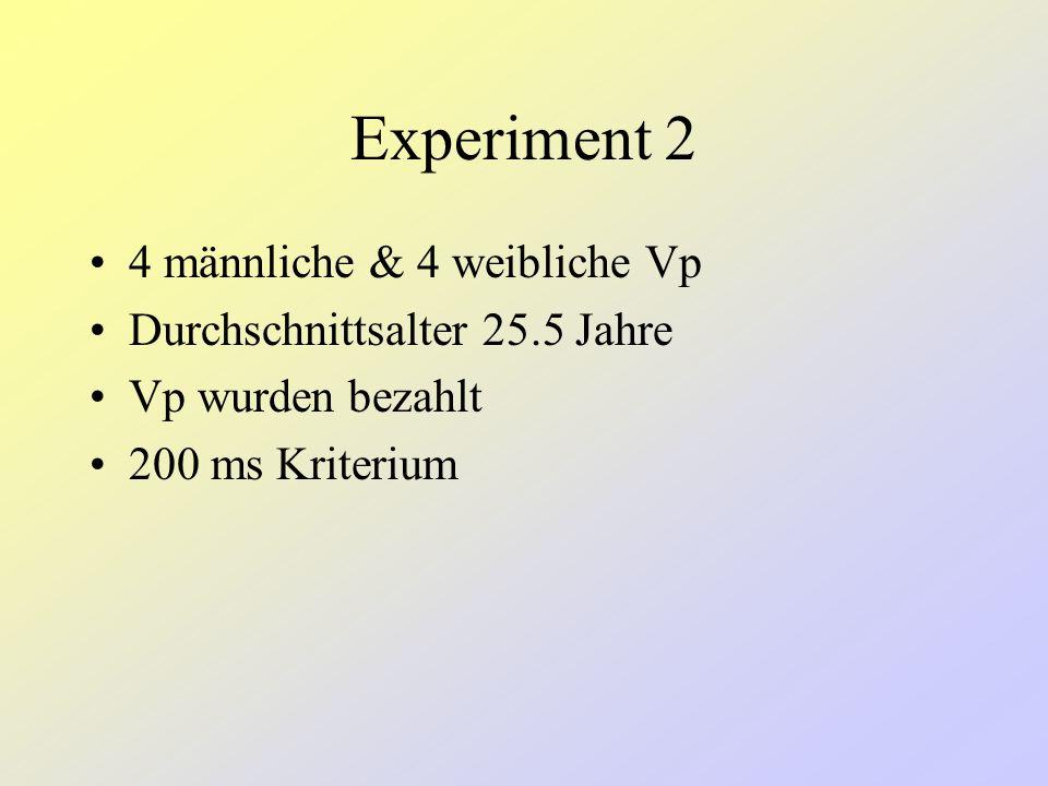 Experiment 2 4 männliche & 4 weibliche Vp