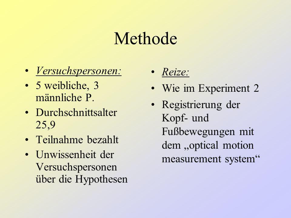 Methode Versuchspersonen: 5 weibliche, 3 männliche P.