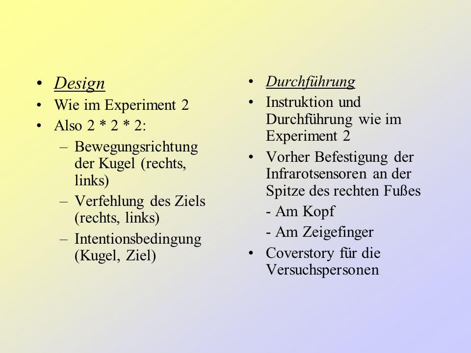 Design Durchführung Wie im Experiment 2